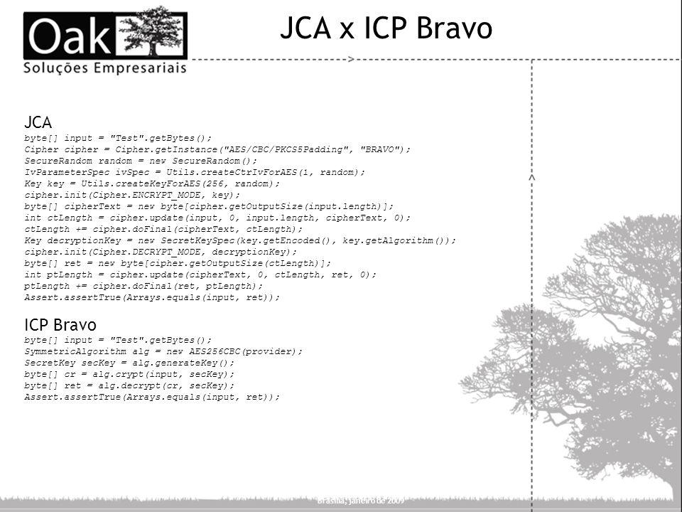 JCA x ICP Bravo JCA ICP Bravo byte[] input = Test .getBytes();
